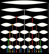 433px-Moodswingerscale.svg